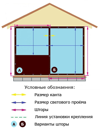 Мягкие окна замеры